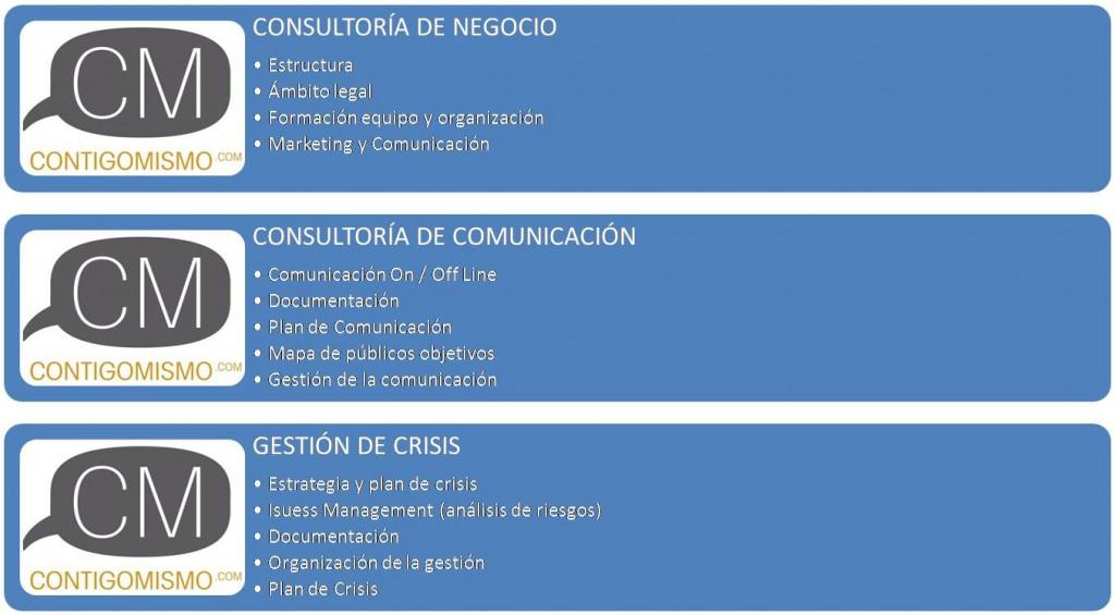 Management & Comunicación